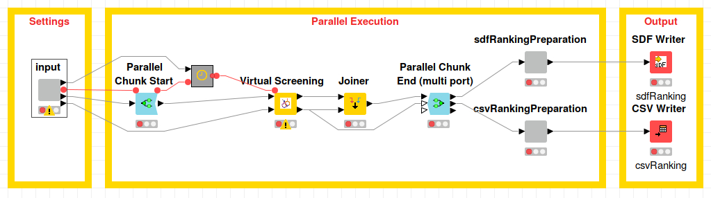 Pharmacelera workflow generated in Knime to run a virtual screening campaign